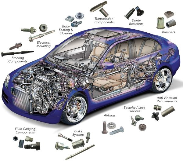 Automotive Fasteners – Numerous Products Incorporated out there